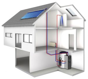 Heizung mit Solaranlage als Schema